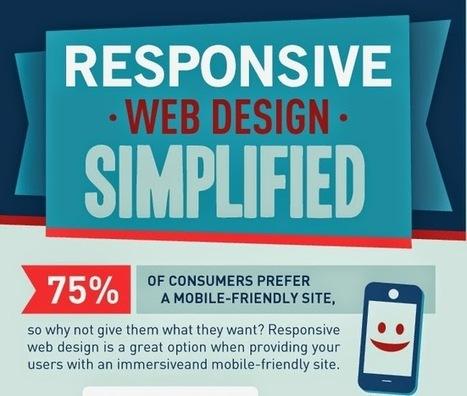 The Unending Benefits of Responsive Website   Digital Marketing   Scoop.it
