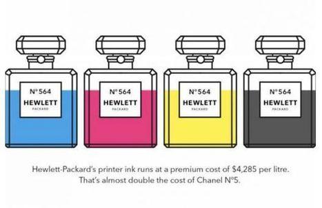 Designer Does Genius Rebrand of Printer Ink as Chanel Perfume - Complex.com   Printer Cartridges   Scoop.it