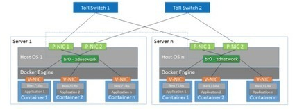 Connecting containers to your production datacenter network | bigdata | Scoop.it