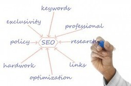 How to Explain SEO to Clients and Drive More Business Your Way | Falcon- Web solutions | Falcon WebSolutions | Scoop.it
