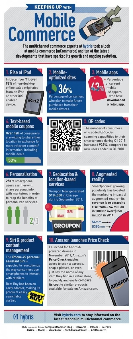 Growth of Mobile Commerce Infographic | All Around Technology | Scoop.it