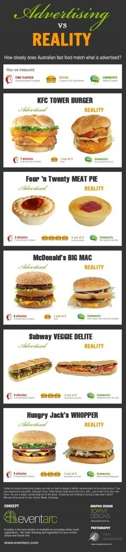 [INFOGRAPHIC] Advertising Versus Reality, How Closely Does Australian Fast Food Match What Is Advertised? | INFOGRAPHICS | Scoop.it