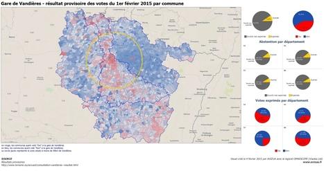 OMNISCOPE - une visualisation dynamique des résultats de la consultation sur la Gare Lorraine TGV | Omniscope | Scoop.it
