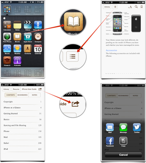 How to share books and PDFs directly from iBooks for iPhone and IPad | iMore.com | Procesos de selección | Scoop.it