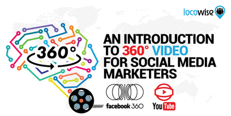 An Introduction To 360° Video For Social Media Marketers | Surviving Social Chaos | Scoop.it