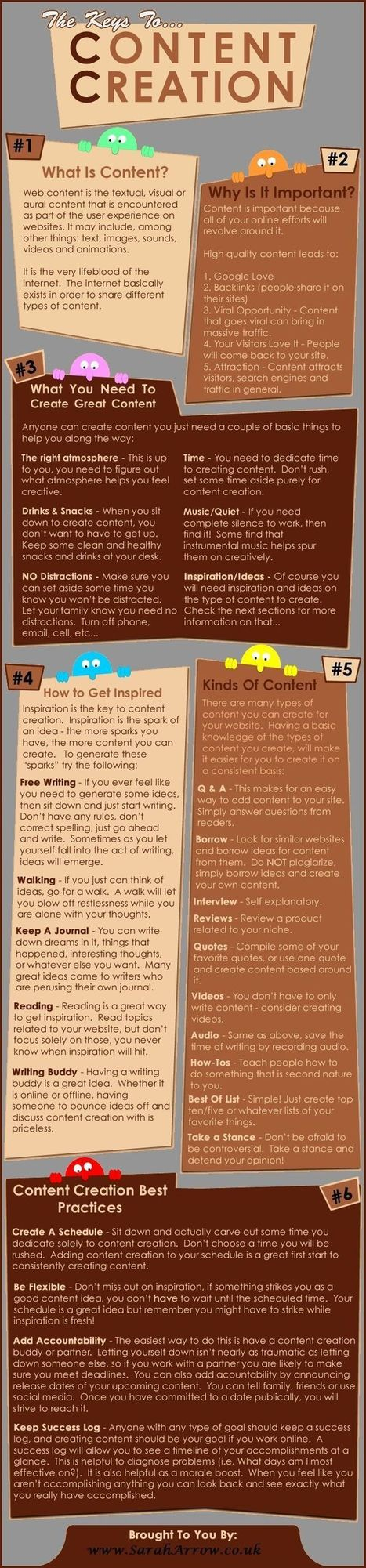 Awesome Infographics! | Live and Learn Social Media | Scoop.it