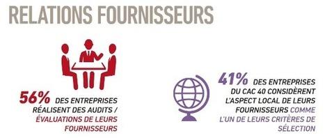 Baromètre RSE 2015 : le reporting extra-financier entame un virage stratégique   Responsabilité Sociale de l'Entreprise - France   Scoop.it