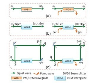 "Quantum Zeno Effect Allows ""Interaction-free"" Switching 