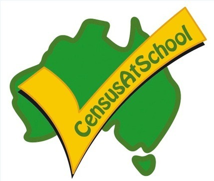 Welcome to CensusAtSchool Australia   Global Perspective Education   Scoop.it