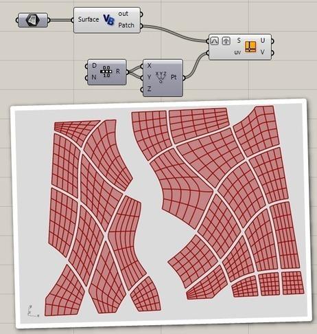 Divide surfaces | Architecture, design & algorithms | Scoop.it