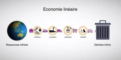 Le MOOC Economie circulaire et innovation commence le 1er septembre   Apprendre en ligne : #mooc #Elearning #spoc #   Scoop.it