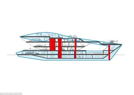 Futuristic superyacht comes with a showroom for luxury cars | CLOVER ENTERPRISES ''THE ENTERTAINMENT OF CHOICE'' | Scoop.it
