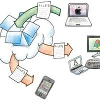 The Cleverest Ways to Use Dropbox That You're Not Using | e-workflow | Scoop.it