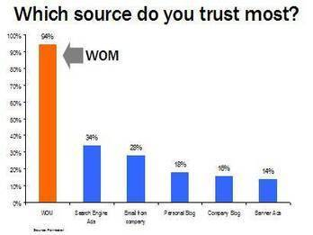 Social Media Influencers vs Ambassadors: What is Their True Value?   Social Media, Marketing & SEO   Scoop.it