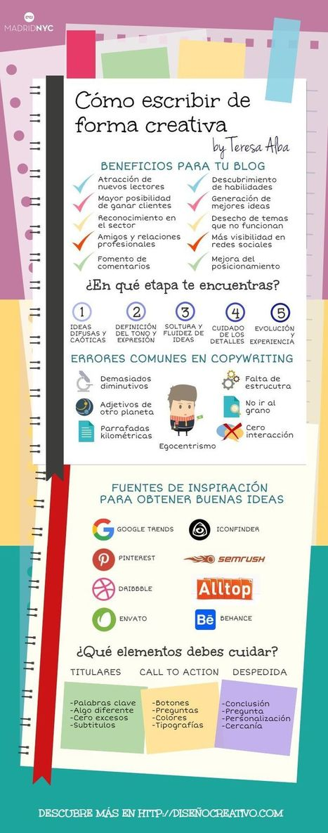 Consejos para escribir contenidos de forma creativa (infografía) | comunicologos | Scoop.it