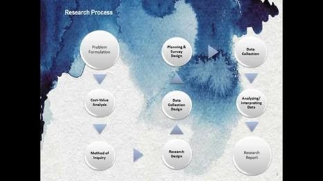 Eminenture Pvt. Ltd.   CrunchBase   Internet Marketing and Research Marketing   Scoop.it