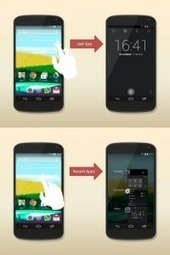 Perform Actions from Sides of Your Screen with Navigation Layer | Android Discussions | Scoop.it