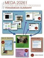 From Zero to Transmedia in FourWeeks | Tracking Transmedia | Scoop.it