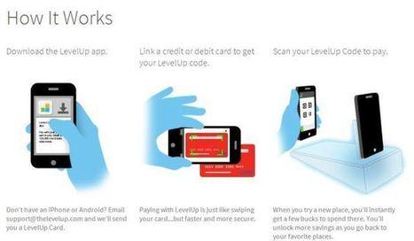 Nokia veut démocratiser le paiement via QR Code avec LevelUp | Mobile & Magasins | Scoop.it