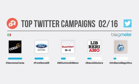 Le Top Twitter Campaigns di febbraio sono di Ceres e Ford Italia | InTime - Social Media Magazine | Scoop.it