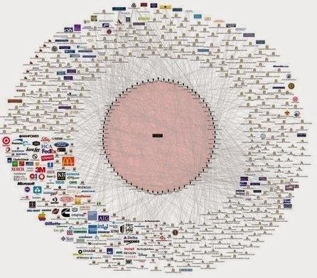 Le groupe Bilderberg et son réseau d'influence qui donne mal à la tête | Bankster | Scoop.it