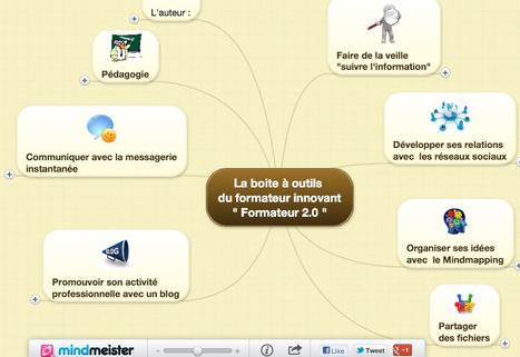 Formateur 2.0, la boite à outils du formateur innovant | Le Formateur du Web | Community Management - French | Scoop.it