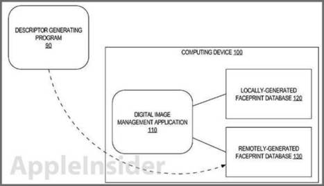 Apple invention uses 'faceprints' to identify people, objects | Digital Out of Home Audience Measurement | Scoop.it