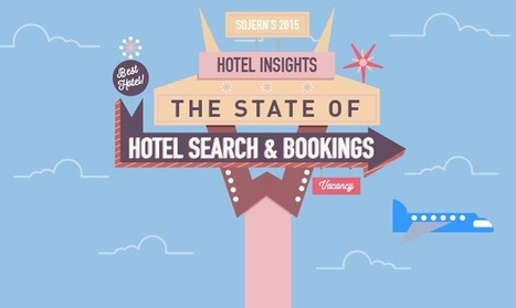 2015 Hotel Travel Insights: The State of Hotel Search and Bookings | ALBERTO CORRERA - QUADRI E DIRIGENTI TURISMO IN ITALIA | Scoop.it