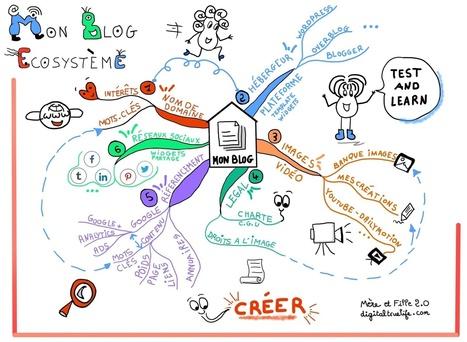 Comment démarrer son blog en 1 dessin (ou presque) ? - Mère et fille 2.0 | La révolution numérique - Digital Revolution | Scoop.it