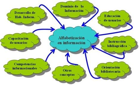 Diretrizes IFLA sobre literacia da informação para a aprendizagem permanente   Learning about Technology and Education   Scoop.it