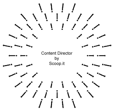 Content Director's Big Bang: Why Content Director via ScoopIt Explodes Content Curation via @Curagami | Collaborative Revolution | Scoop.it