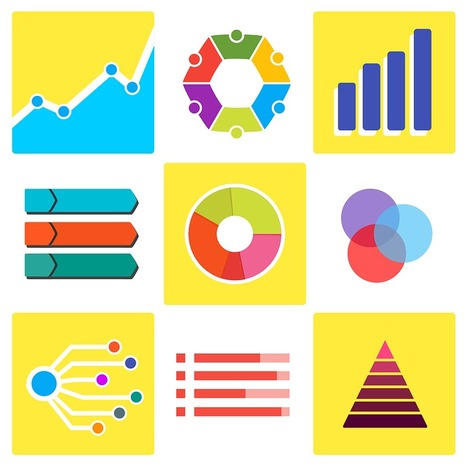 Ten types of infographics: Which one works for you? | INTELIGENCIA GLOBAL | Scoop.it