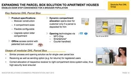 Paketbox-Offensive: Unibox bekommt grünes Licht und DIN-Norm | E-Commerce DACH | Scoop.it