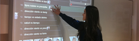 iTEC - Designing the Future Classroom | Editores GFA | Scoop.it