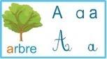 Accueil - Apprendre à lire | FSL | Scoop.it