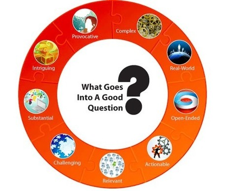 DEVELOP THE COMPELLING QUESTION | Ed World | Scoop.it