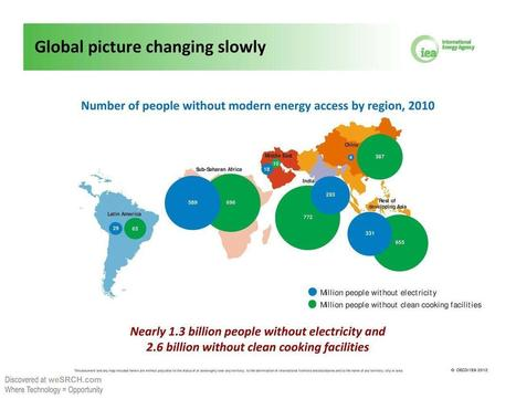Global Modern Energy Picture Changing Slowly - free slide submission, upload slide - weSRCH | wesrch | Scoop.it