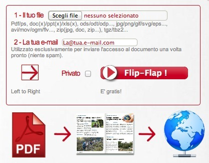 Crea gratis online la tua rivista interattiva e condividila con chi vuoi | Crea con le tue mani un lavoro online | Scoop.it