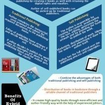 Hybrid Publishing: An Innovative Way Of Publishing | Magazines Publishers | Scoop.it