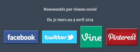 Récapitulatif des dernières fonctionnalités par réseau social : du 31 mars au 4 avril 2014 - Clément Pellerin - Community Manager Freelance & Formation réseaux sociaux   Trucs de geek   Scoop.it