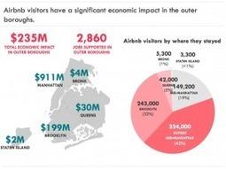 The Tremendous Impact of Airbnb in New York - The Airbnb Public Policy Blog | Médias sociaux et tourisme | Scoop.it