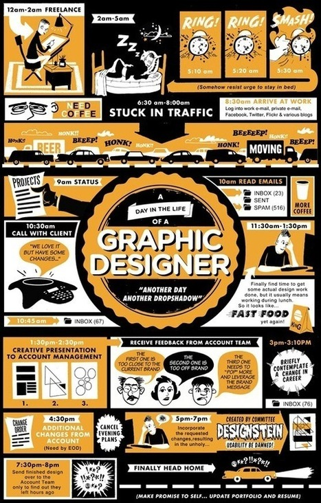 A Day in the Life of a Graphic Designer | Web & Graphic Design - Inspirational resources and tips!!! | Scoop.it