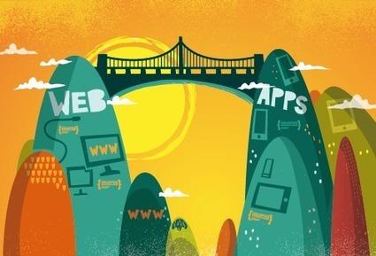 Le cross-plateforme, futur de l'industrie des médias ? | Communiquons ! | Scoop.it