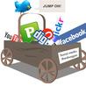 Technology, Digital Marketing