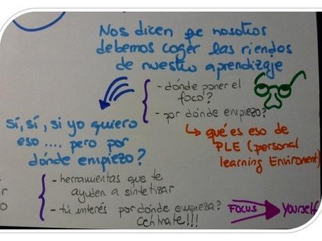 Optimas | Què vols aprendre? | Demo Social Media | Scoop.it