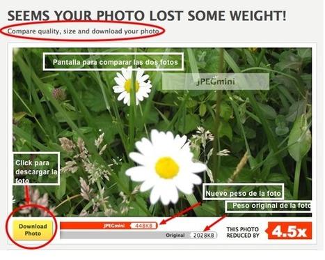 Cómo reducir el peso de tus fotos JPG | Nuevas tecnologías aplicadas a la educación | Educa con TIC | Antonio Martinez | Scoop.it