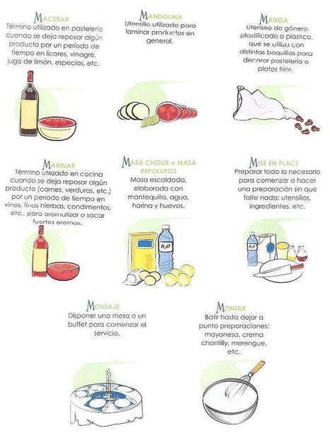Los Secretos de un Chef: Vocabulario Técnico Gastronómico | Turismo | Scoop.it