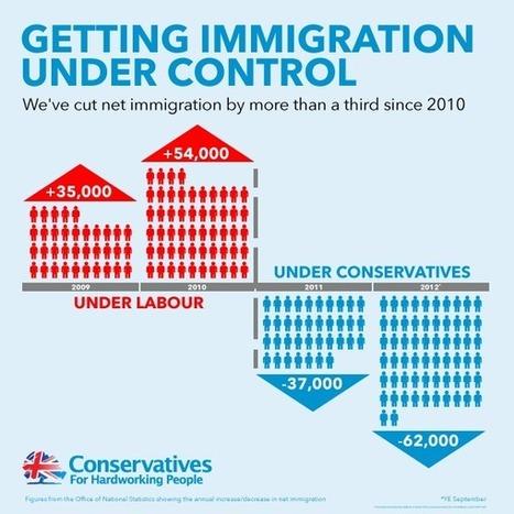 Twitter / Conservatives: Help @ChrisBryantMP understand ... | Uk Education | Scoop.it