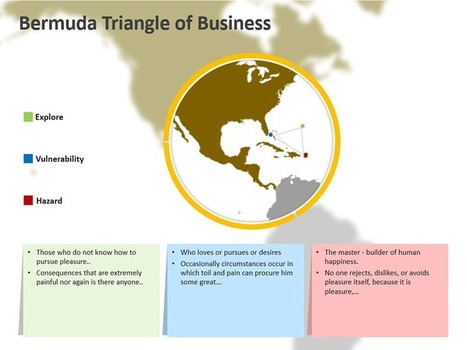 Bermuda Triangle | PowerPoint Presentation Tools and Resources | Scoop.it