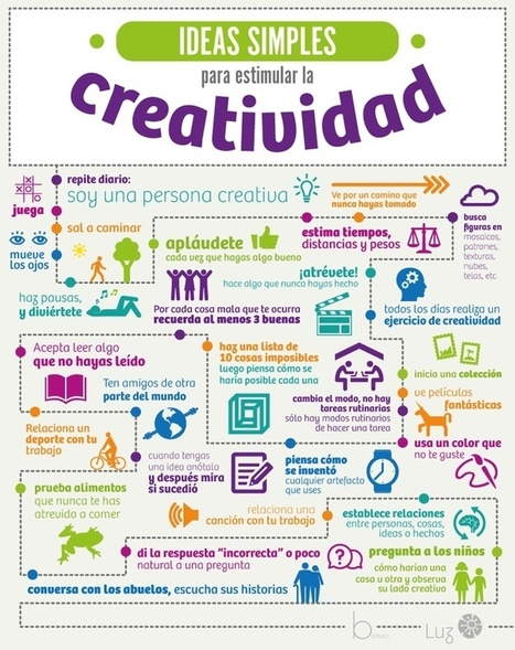 Ideas simples para estimular la creatividad.- | Educació i TICs | Scoop.it